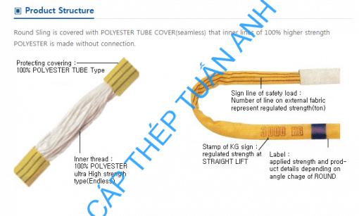 cấu trúc cáp vải bản tròn